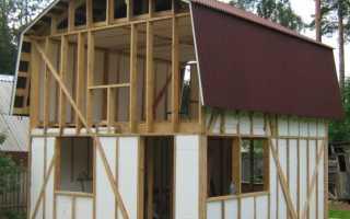 Технология по утеплению каркасного дома разными материалами