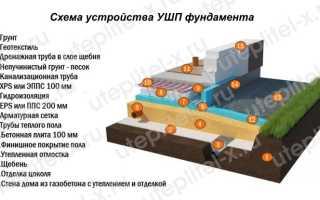 Фундамент УШП своими руками: видео, фото
