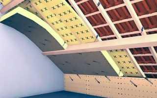 Утепляем крышу дома из дерева: как добиться качественных результатов