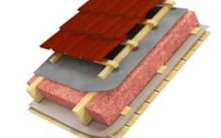 Расчет толщины утеплителя для стен дома, калькулятор онлайн