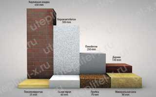 Утепление стены из пеноблоков снаружи и изнутри