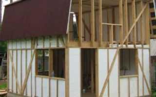 Выбор какой утеплитель лучше для деревянного каркасного дома