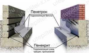 Гидроизоляция цоколя из кирпича: видео, фото