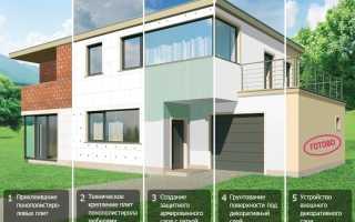 Все о системах утепления фасадов церезит