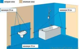 Гидроизоляционные материалы под плитку для ванной комнаты
