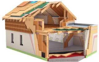 Секреты теплоизоляции дома