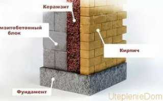 Технология утепления каркасных стен и потолка керамзитом