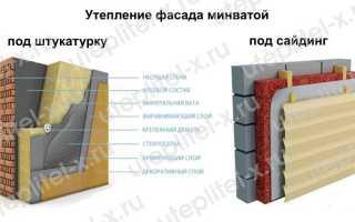 Как утеплить фасад кирпичного дома: видео, фото