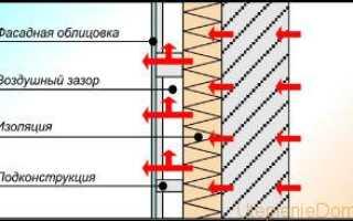Технология монтажа вентилируемого фасада дома из бруса видео