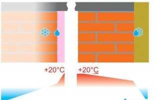 Общие черты большой работы — из чего состоит технология по утеплению фасада