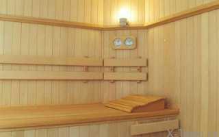 Подбор и монтаж материала при утеплении бани изнутри