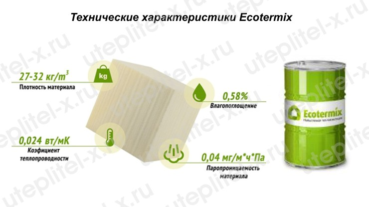 Пенополиуретан Экотермикс технические характеристики