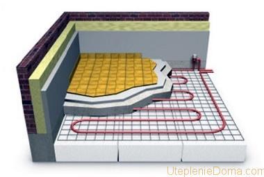 теплый пол под плитку какой лучше