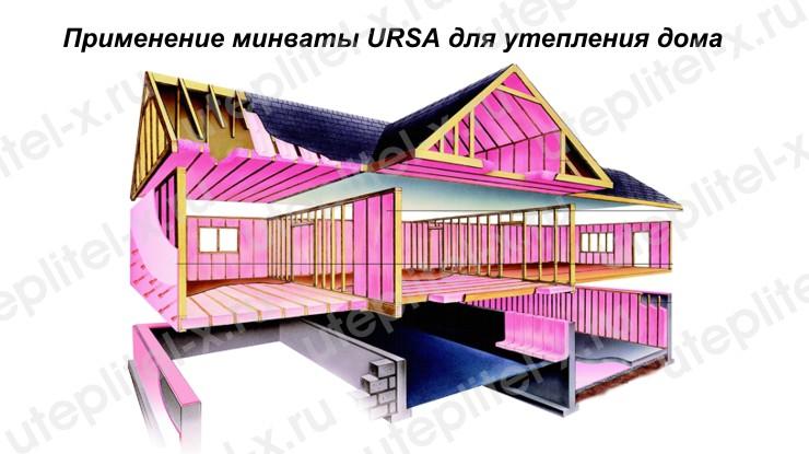 Фото. Применение URSA для теплоизоляции жилых домов