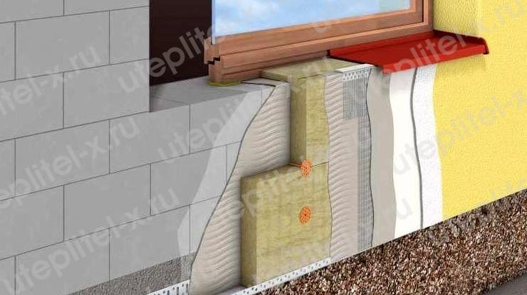 Утепление фасада и откосов окон минеральной ватой